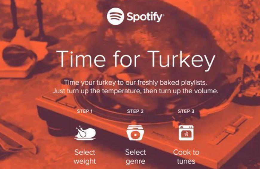 Spotify Playlist Matches Music to Exact Turkey Cooking Times