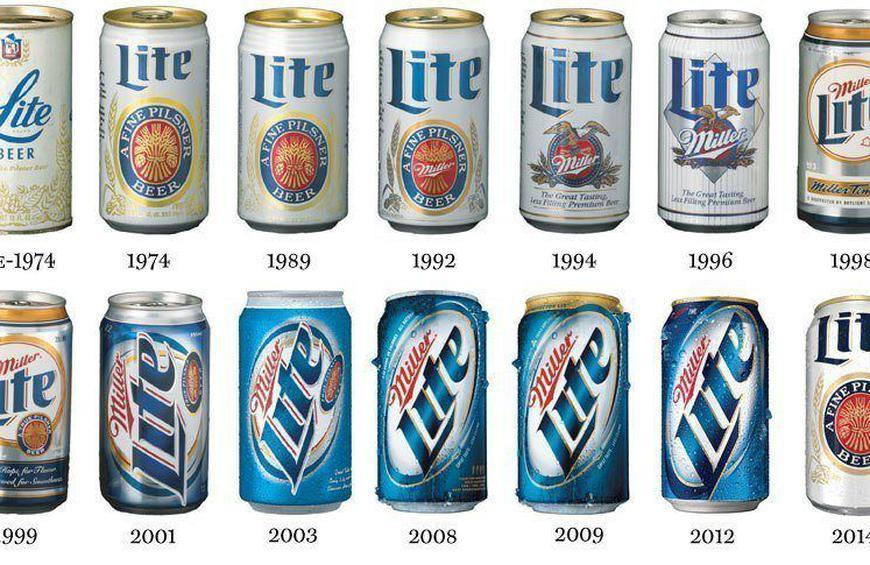 5 Things You Didn T Know About Miller Lite