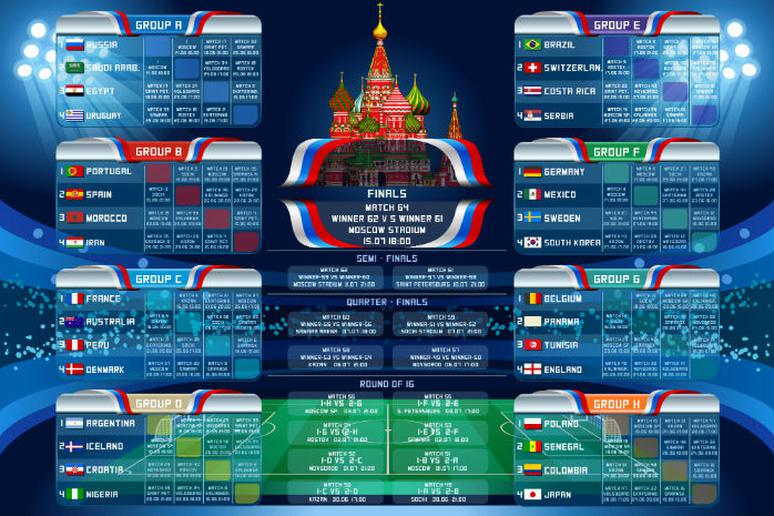 One Great Place to Visit in Each World Cup Country