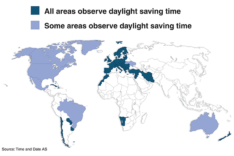 Daylight Saving in Other Countries