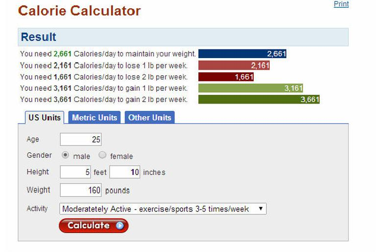 Calorie intake calculator: how to calculate your intake (does.